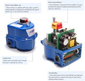 cấu tạo bộ điện điều khiển van kosaplus
