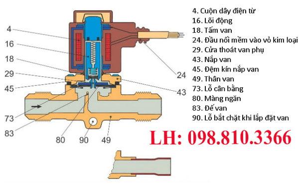 van-dien-tu-tro-dong-danfoss-evr-10