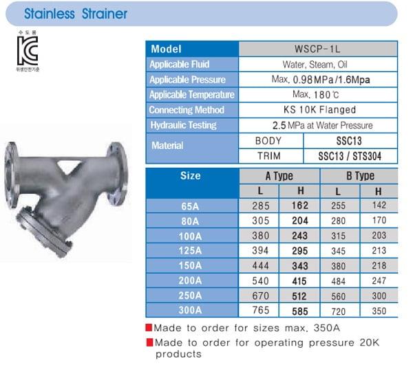 THP valve - Catalog Lọc Y inox 304 Wonil Hàn Quốc