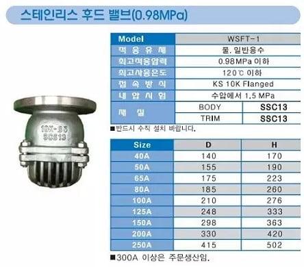 Catalog rọ bơm inox 304 Wonil Hàn Quốc