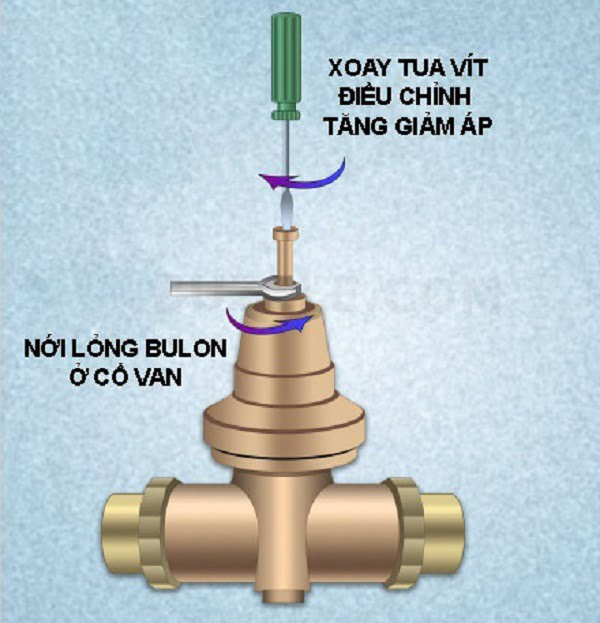 Hướng dẫn điều chỉnh áp suất đầu vào van giảm áp
