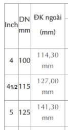 chuyển đổi inch sang mm dn100